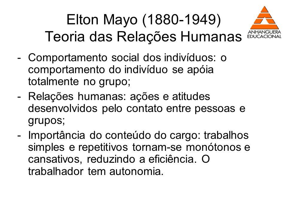 Elton Mayo (1880-1949) Teoria das Relações Humanas -Comportamento social dos indivíduos: o comportamento do indivíduo se apóia totalmente no grupo; -R
