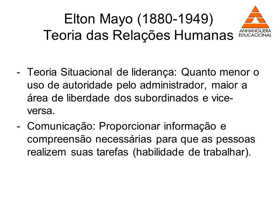Elton Mayo (1880-1949) Teoria das Relações Humanas -Teoria Situacional de liderança: Quanto menor o uso de autoridade pelo administrador, maior a área