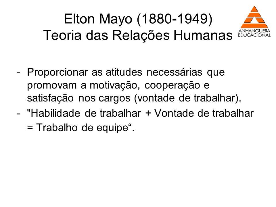 Elton Mayo (1880-1949) Teoria das Relações Humanas -Proporcionar as atitudes necessárias que promovam a motivação, cooperação e satisfação nos cargos