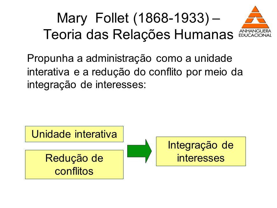 Mary Follet (1868-1933) – Teoria das Relações Humanas Propunha a administração como a unidade interativa e a redução do conflito por meio da integraçã