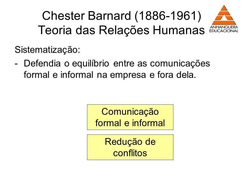 Chester Barnard (1886-1961) Teoria das Relações Humanas Sistematização: -Defendia o equilíbrio entre as comunicações formal e informal na empresa e fo