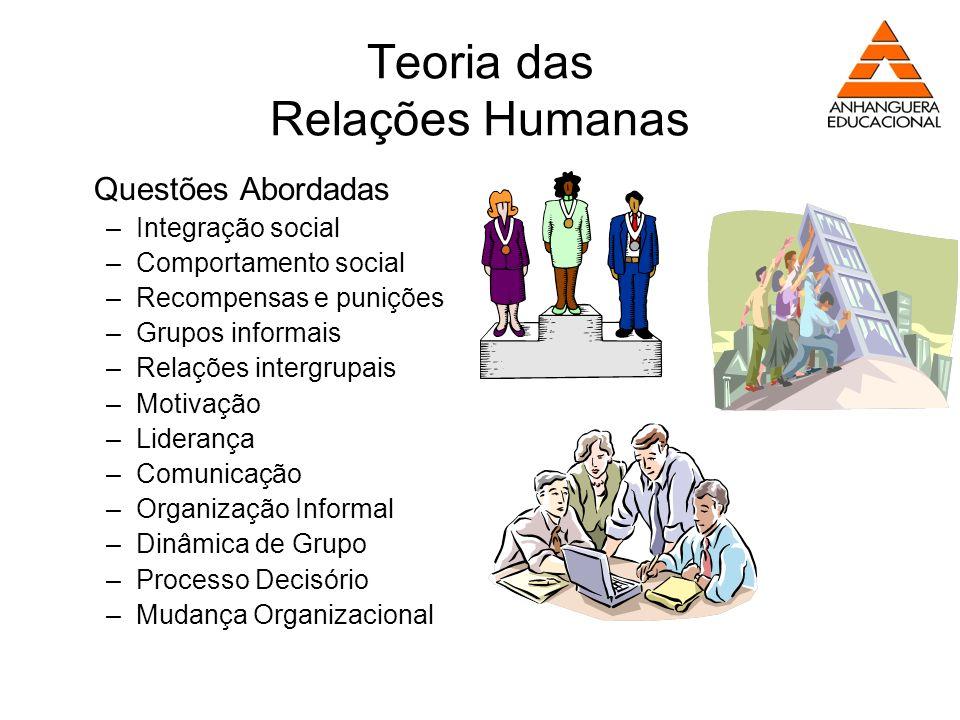 Teoria das Relações Humanas Questões Abordadas –Integração social –Comportamento social –Recompensas e punições –Grupos informais –Relações intergrupa