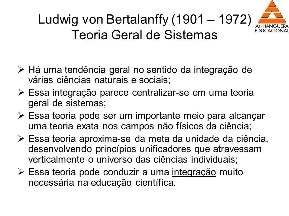Ludwig von Bertalanffy (1901 – 1972) Teoria Geral de Sistemas Há uma tendência geral no sentido da integração de várias ciências naturais e sociais; E