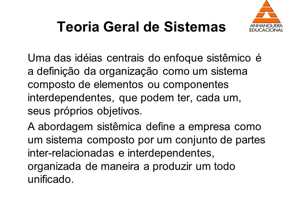 Teoria Geral de Sistemas Uma das idéias centrais do enfoque sistêmico é a definição da organização como um sistema composto de elementos ou componente