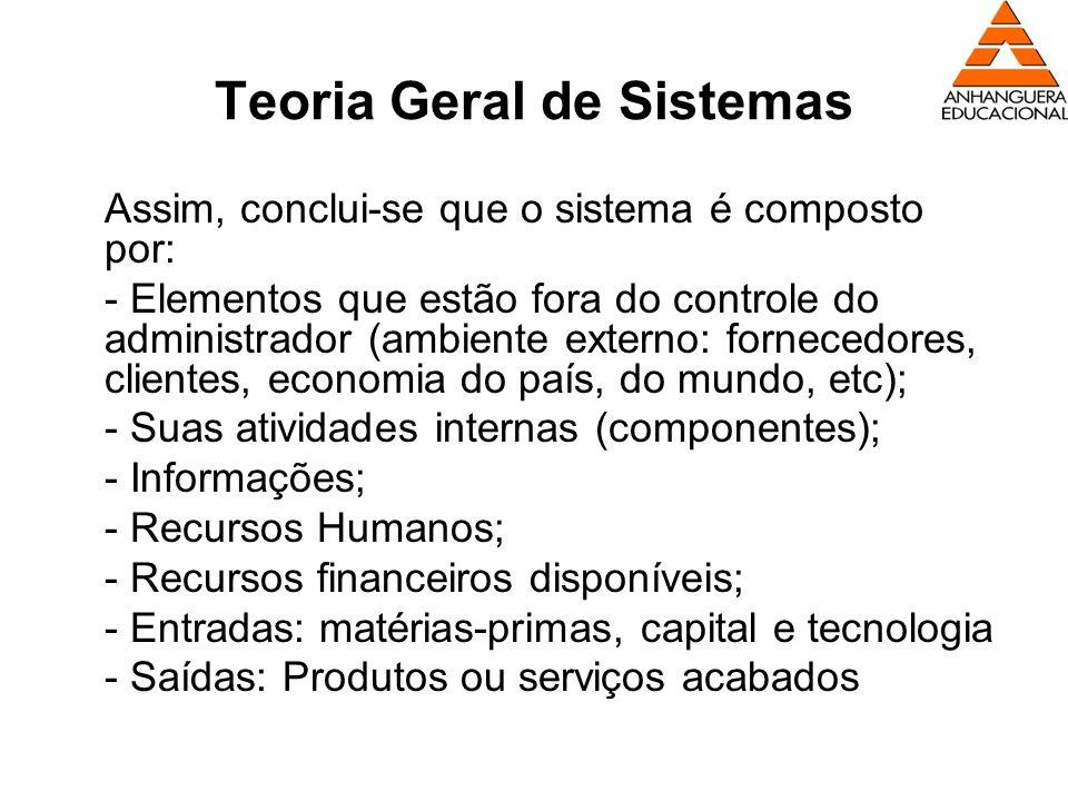 Teoria Geral de Sistemas Assim, conclui-se que o sistema é composto por: - Elementos que estão fora do controle do administrador (ambiente externo: fo