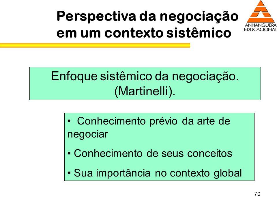 70 Perspectiva da negociação em um contexto sistêmico Enfoque sistêmico da negociação. (Martinelli). Conhecimento prévio da arte de negociar Conhecime