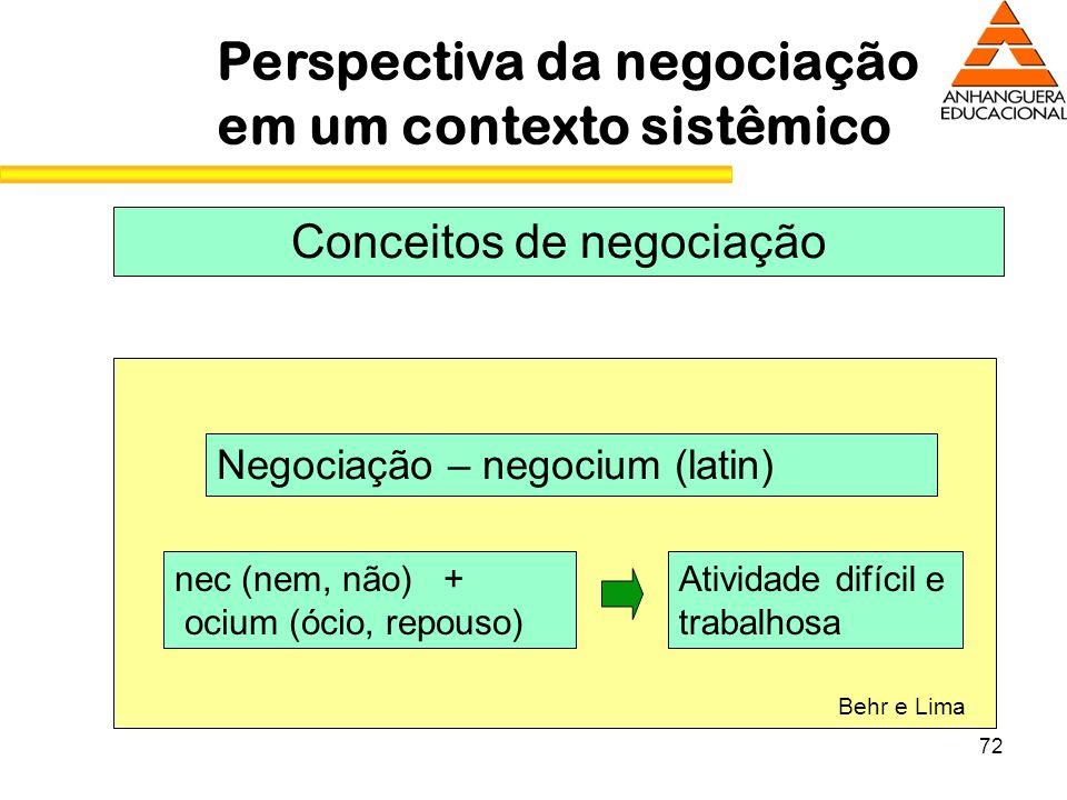 72 Perspectiva da negociação em um contexto sistêmico Conceitos de negociação Negociação – negocium (latin) nec (nem, não) + ocium (ócio, repouso) Ati