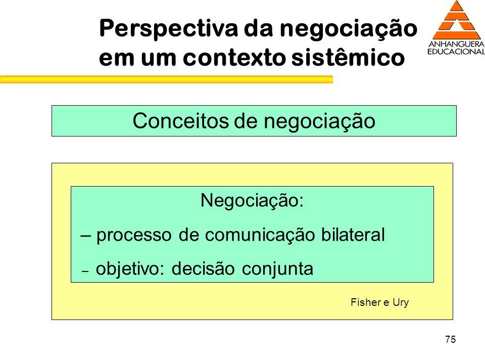 75 Perspectiva da negociação em um contexto sistêmico Conceitos de negociação Negociação: – processo de comunicação bilateral – objetivo: decisão conj