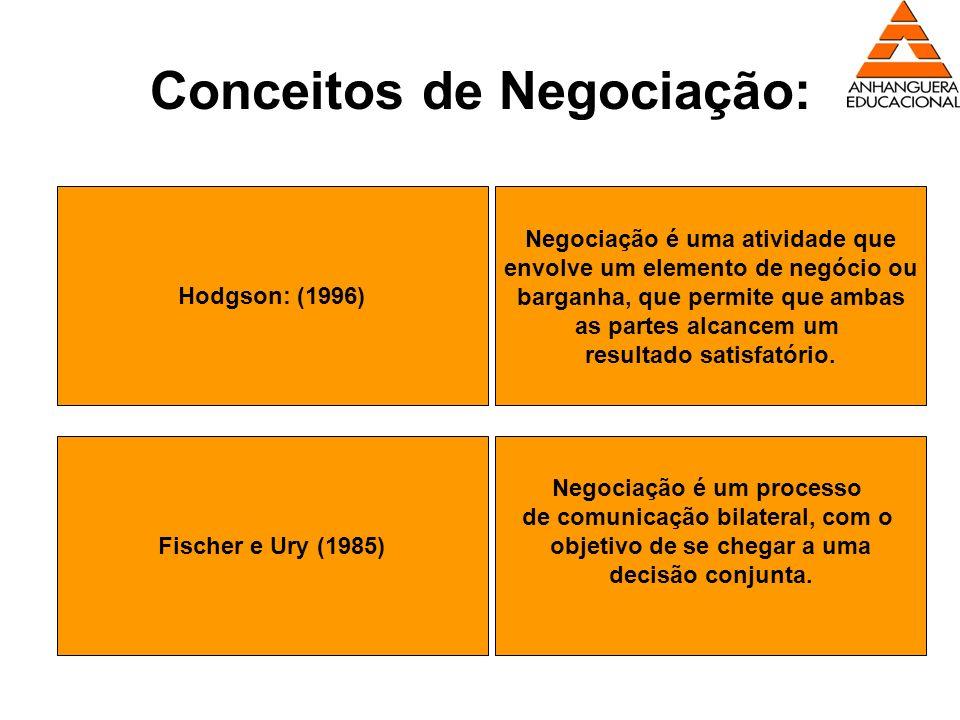 Conceitos de Negociação: Hodgson: (1996) Negociação é uma atividade que envolve um elemento de negócio ou barganha, que permite que ambas as partes al