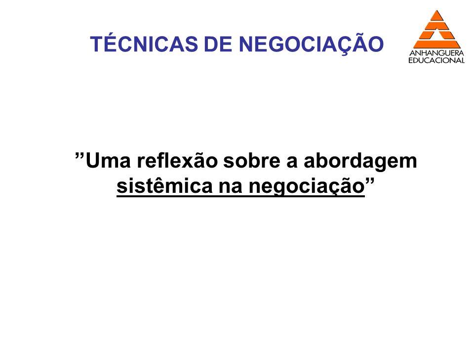 TÉCNICAS DE NEGOCIAÇÃO Uma reflexão sobre a abordagem sistêmica na negociação