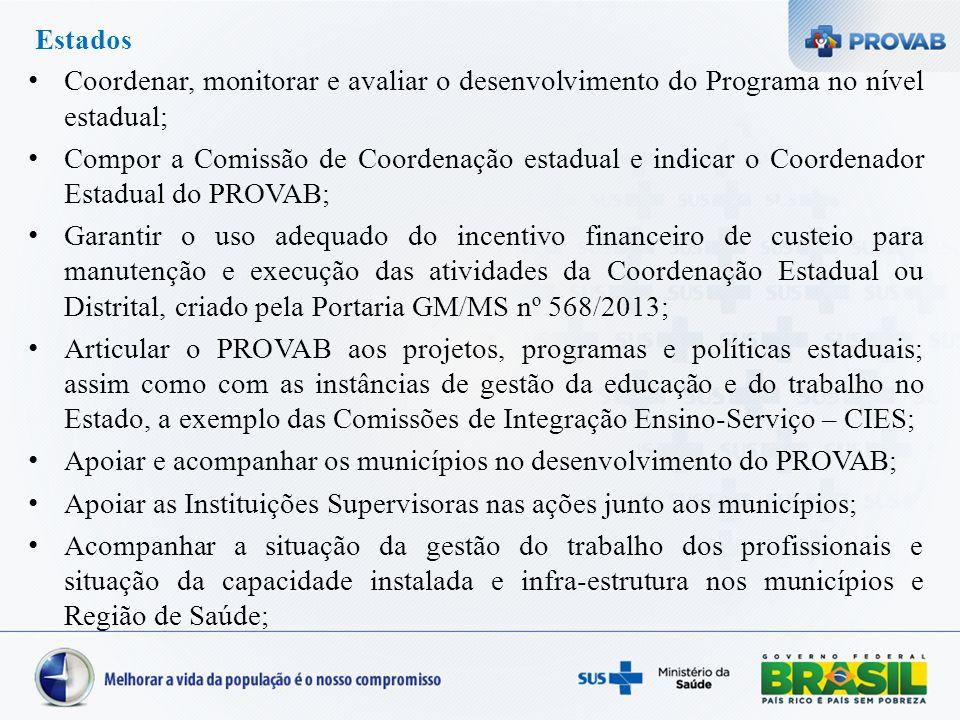 Estados Coordenar, monitorar e avaliar o desenvolvimento do Programa no nível estadual; Compor a Comissão de Coordenação estadual e indicar o Coordena