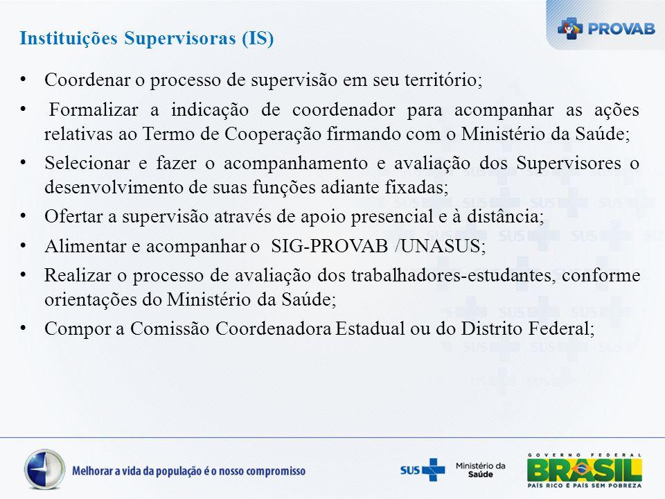 Instituições Supervisoras (IS) Coordenar o processo de supervisão em seu território; Formalizar a indicação de coordenador para acompanhar as ações re