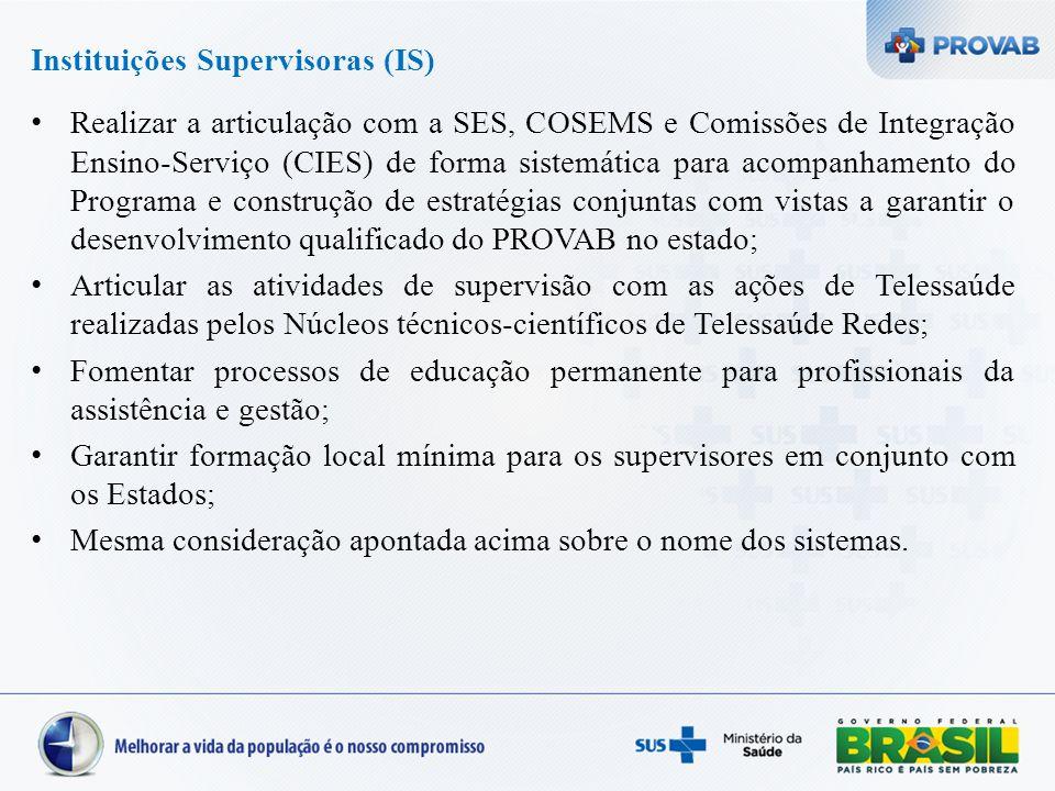 Instituições Supervisoras (IS) Realizar a articulação com a SES, COSEMS e Comissões de Integração Ensino-Serviço (CIES) de forma sistemática para acom