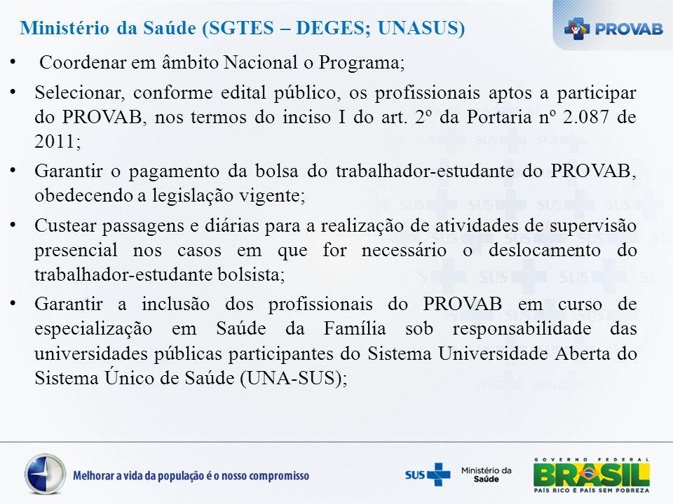 Ministério da Saúde (SGTES – DEGES; UNASUS) Coordenar em âmbito Nacional o Programa; Selecionar, conforme edital público, os profissionais aptos a par