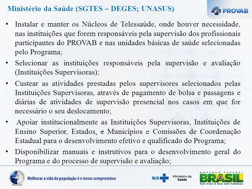 Ministério da Saúde (SGTES – DEGES; UNASUS) Garantir o funcionamento adequado da Comunidade Virtual de Supervisão do PROVAB; Expedir certificado de participação para os profissionais de saúde aprovados no PROVAB, conforme o disposto no art.