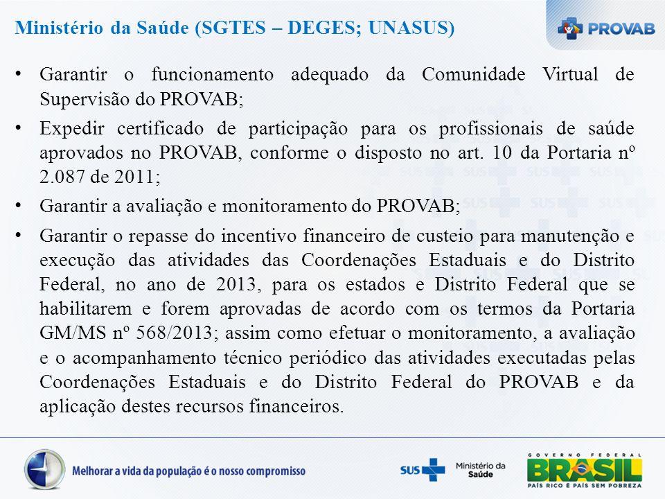 Ministério da Saúde (SGTES – DEGES; UNASUS) Garantir o funcionamento adequado da Comunidade Virtual de Supervisão do PROVAB; Expedir certificado de pa