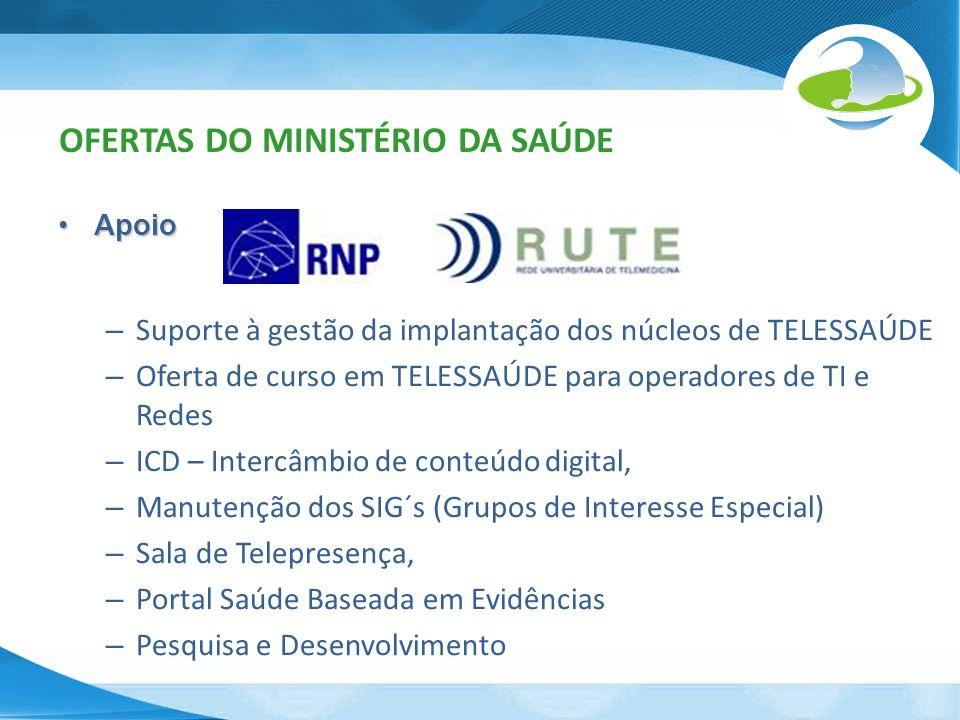 ApoioApoio – Suporte à gestão da implantação dos núcleos de TELESSAÚDE – Oferta de curso em TELESSAÚDE para operadores de TI e Redes – ICD – Intercâmb