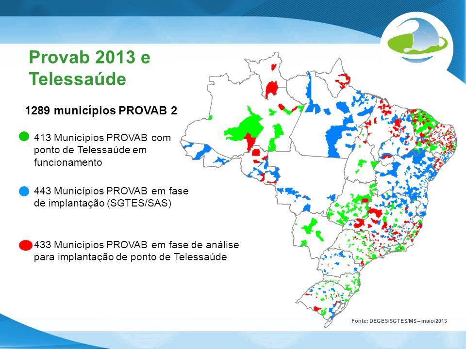 Provab 2013 e Telessaúde 413 Municípios PROVAB com ponto de Telessaúde em funcionamento 443 Municípios PROVAB em fase de implantação (SGTES/SAS) 433 M