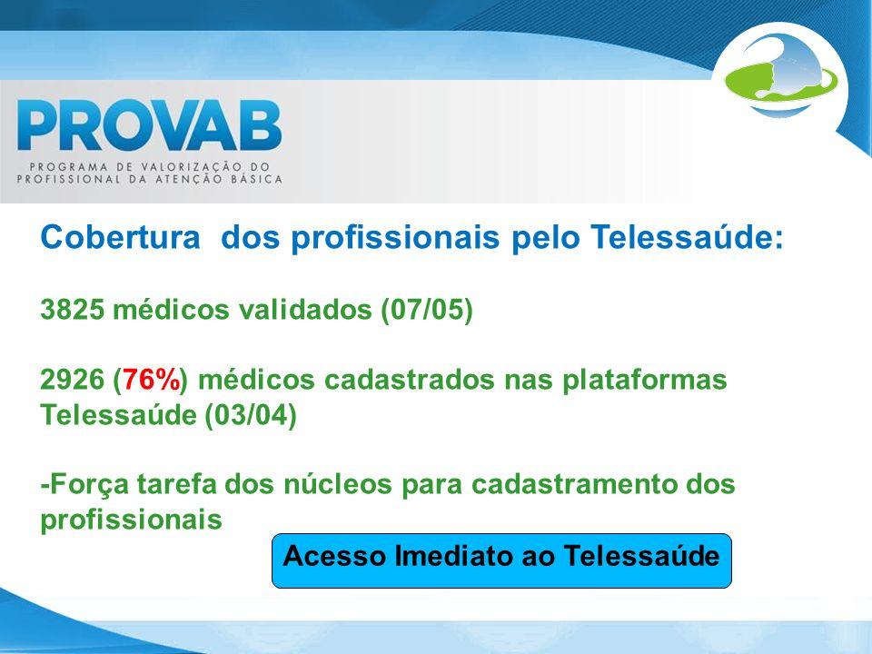 Cobertura dos profissionais pelo Telessaúde: 3825 médicos validados (07/05) 2926 (76%) médicos cadastrados nas plataformas Telessaúde (03/04) -Força t