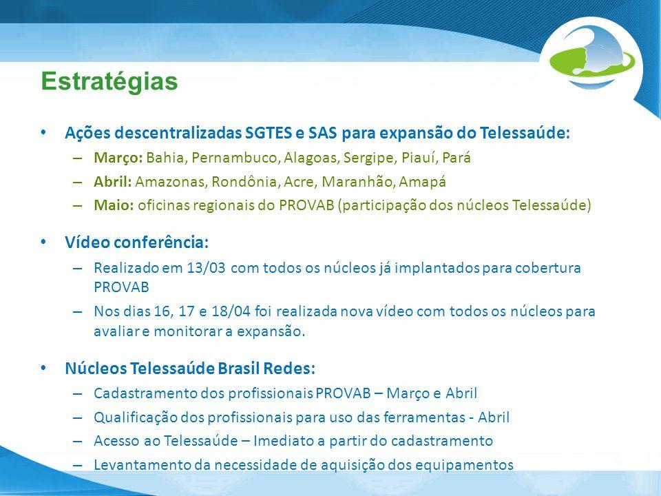 Estratégias Ações descentralizadas SGTES e SAS para expansão do Telessaúde: – Março: Bahia, Pernambuco, Alagoas, Sergipe, Piauí, Pará – Abril: Amazona