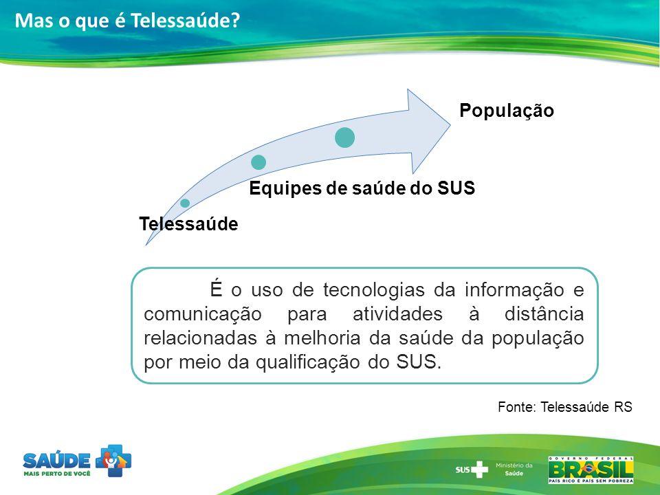 Mas o que é Telessaúde? Telessaúde Equipes de saúde do SUS População É o uso de tecnologias da informação e comunicação para atividades à distância re