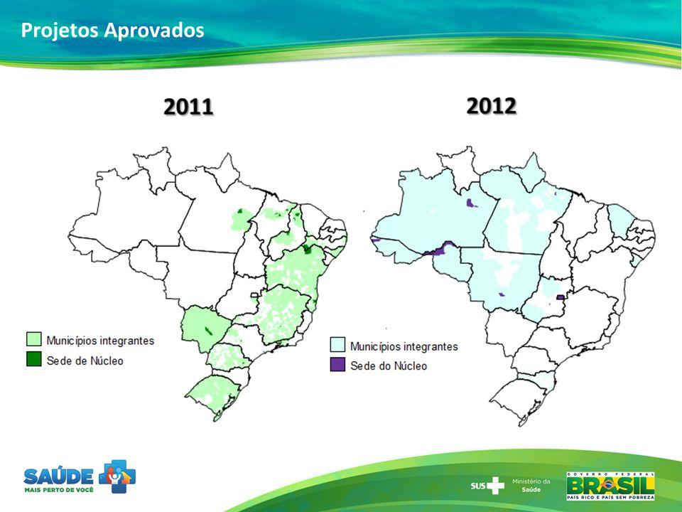 Recursos SGTES 20122007-2013 Número de Projetos2525* Estados2425 RecursosR$ 78.114.871,43R$ 122.731.459,85 * Total de projetos 2007-2013 Projetos 2007-2013