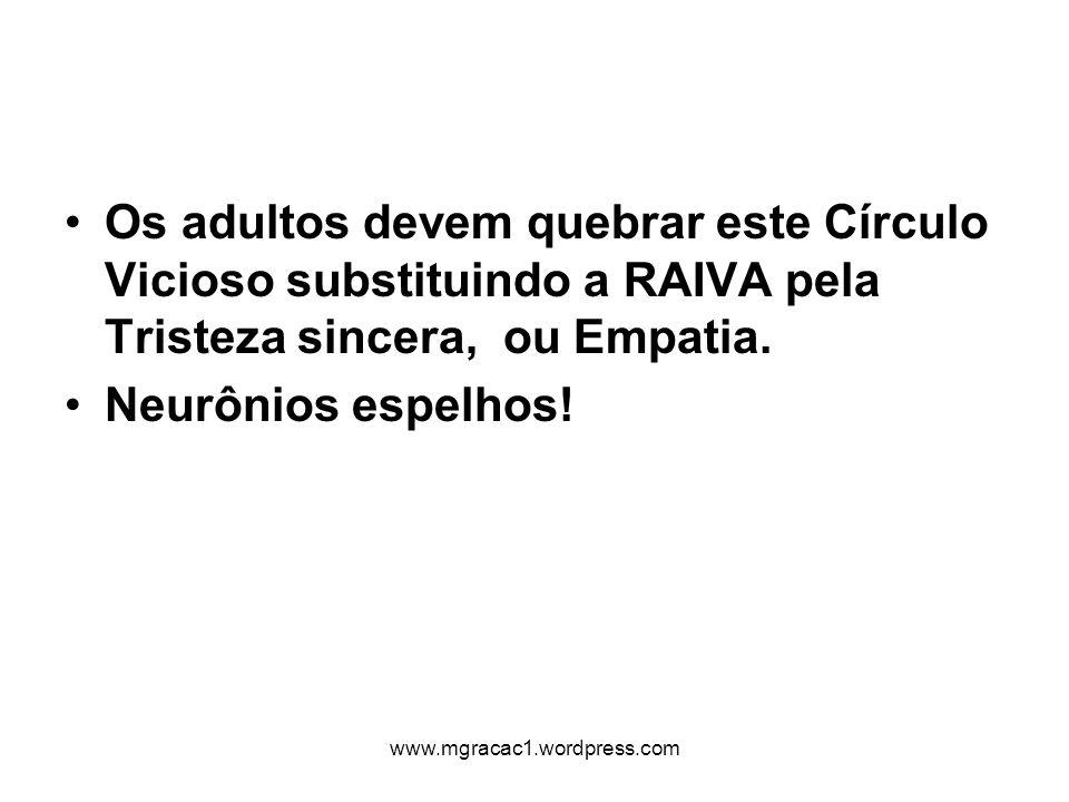 Os adultos devem quebrar este Círculo Vicioso substituindo a RAIVA pela Tristeza sincera, ou Empatia. Neurônios espelhos! www.mgracac1.wordpress.com