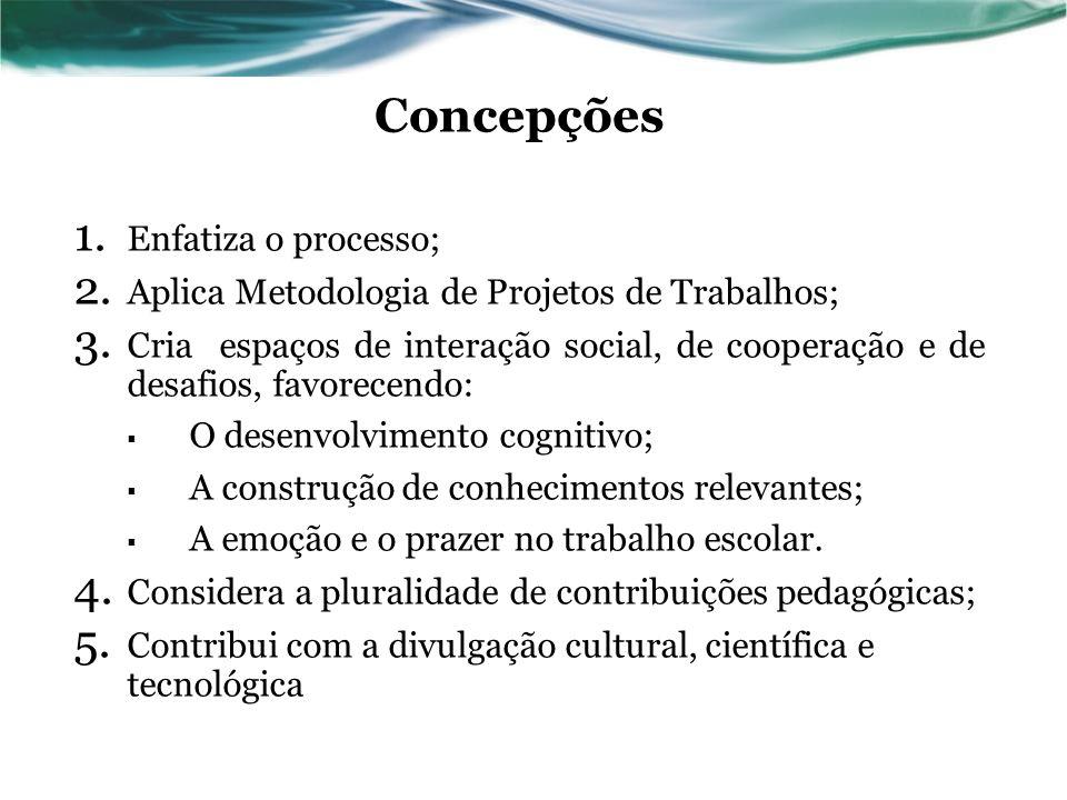 Concepções 1. Enfatiza o processo; 2. Aplica Metodologia de Projetos de Trabalhos; 3. Cria espaços de interação social, de cooperação e de desafios, f