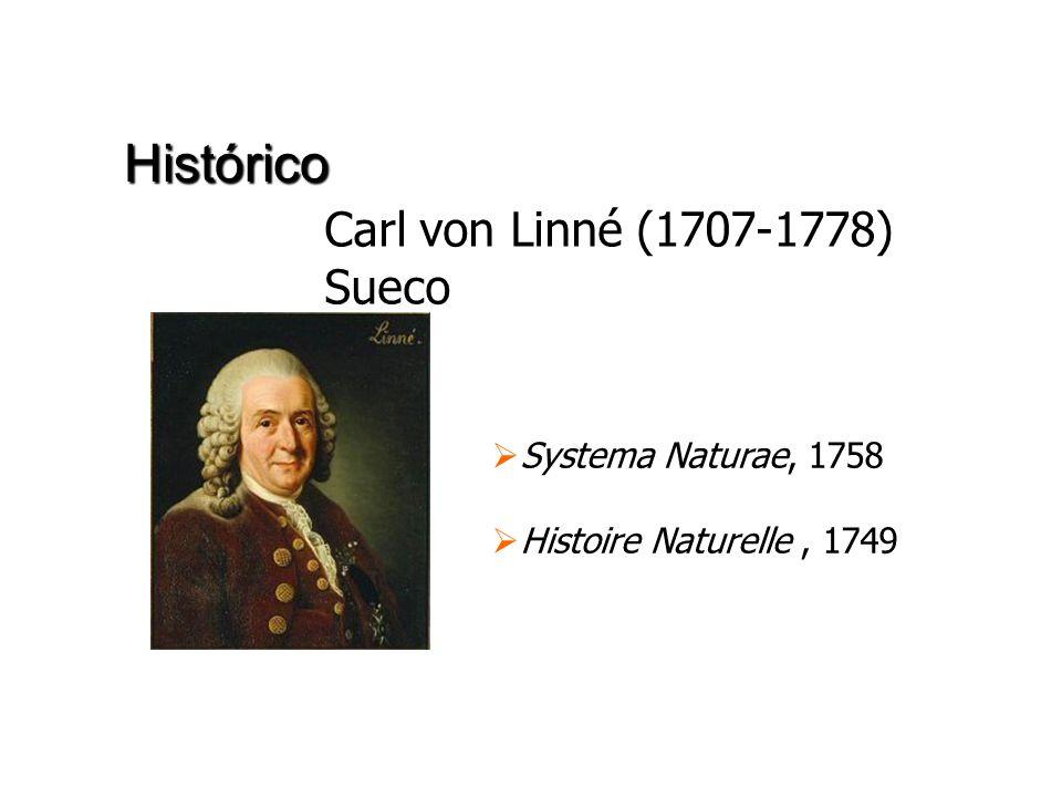 Carl von Linné (1707-1778) Sueco Systema Naturae, 1758 Histoire Naturelle, 1749 Histórico