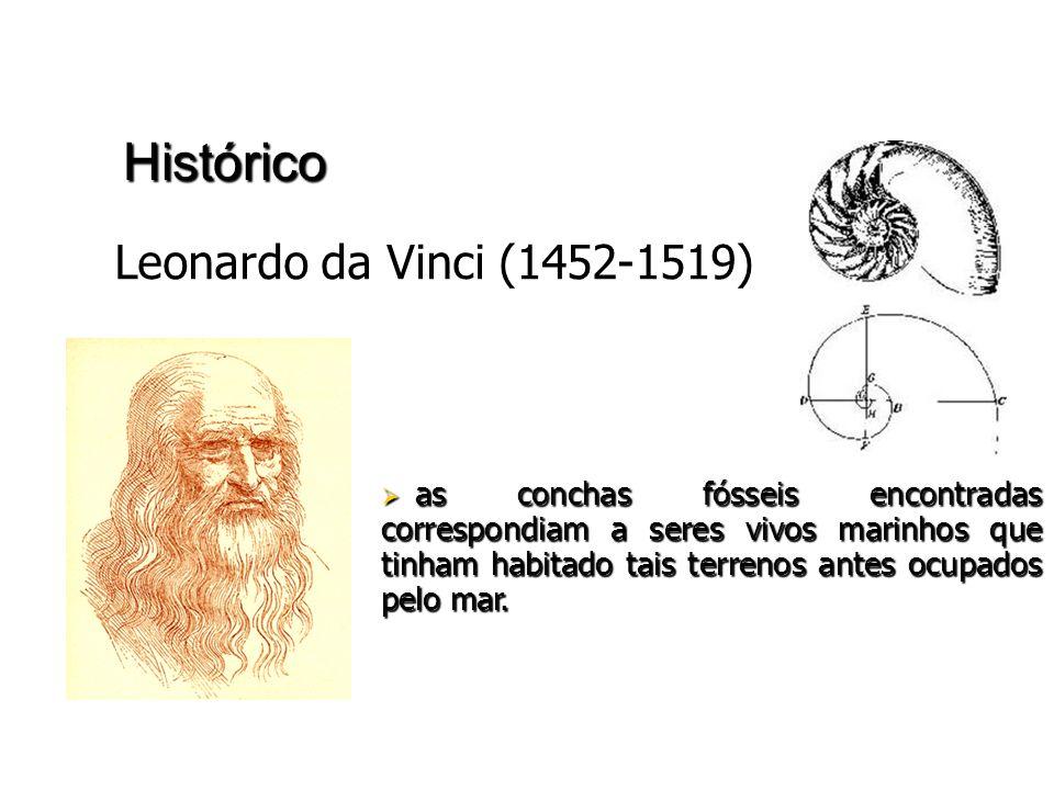 Leonardo da Vinci (1452-1519) Histórico as conchas fósseis encontradas correspondiam a seres vivos marinhos que tinham habitado tais terrenos antes oc