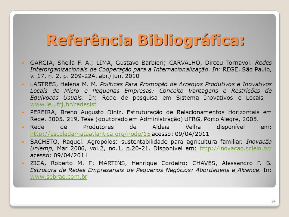 Referência Bibliográfica: GARCIA, Sheila F. A.; LIMA, Gustavo Barbieri; CARVALHO, Dirceu Tornavoi. Redes Interorganizacionais de Cooperação para a Int