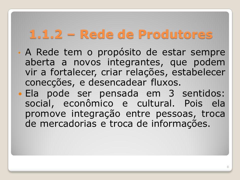 1.1.2 – Rede de Produtores A Rede tem o propósito de estar sempre aberta a novos integrantes, que podem vir a fortalecer, criar relações, estabelecer