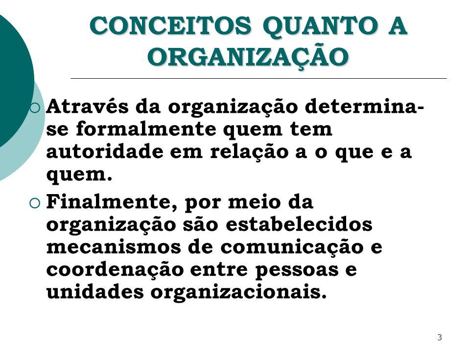 3 CONCEITOS QUANTO A ORGANIZAÇÃO Através da organização determina- se formalmente quem tem autoridade em relação a o que e a quem. Finalmente, por mei