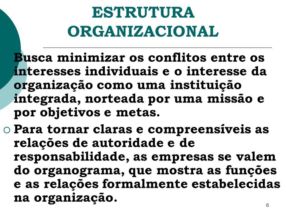 6 ESTRUTURA ORGANIZACIONAL Busca minimizar os conflitos entre os interesses individuais e o interesse da organização como uma instituição integrada, n