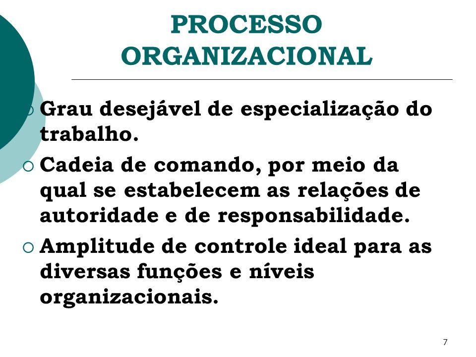 7 PROCESSO ORGANIZACIONAL Grau desejável de especialização do trabalho. Cadeia de comando, por meio da qual se estabelecem as relações de autoridade e