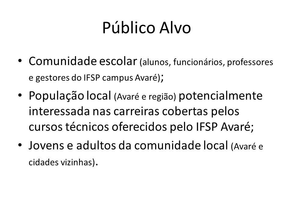 Público Alvo Comunidade escolar (alunos, funcionários, professores e gestores do IFSP campus Avaré) ; População local (Avaré e região) potencialmente interessada nas carreiras cobertas pelos cursos técnicos oferecidos pelo IFSP Avaré; Jovens e adultos da comunidade local (Avaré e cidades vizinhas).