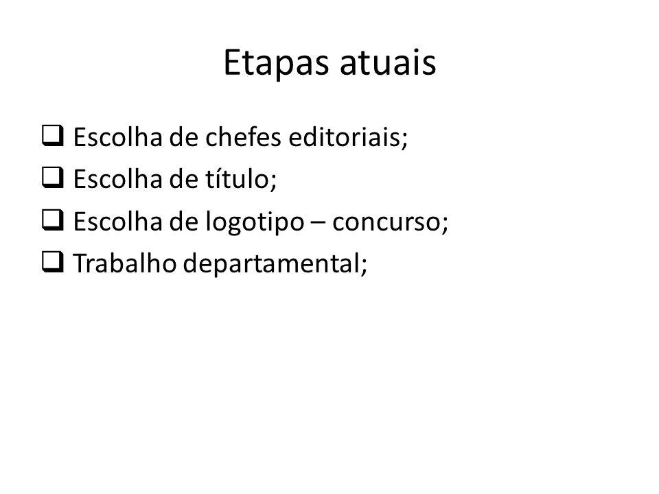 Etapas atuais Escolha de chefes editoriais; Escolha de título; Escolha de logotipo – concurso; Trabalho departamental;