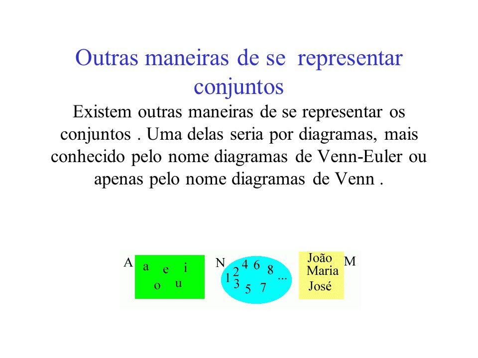 Outras maneiras de se representar conjuntos Existem outras maneiras de se representar os conjuntos. Uma delas seria por diagramas, mais conhecido pelo