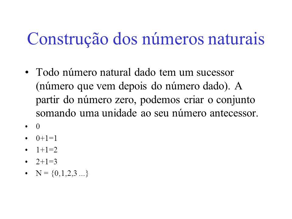 Construção dos números naturais Todo número natural dado tem um sucessor (número que vem depois do número dado). A partir do número zero, podemos cria
