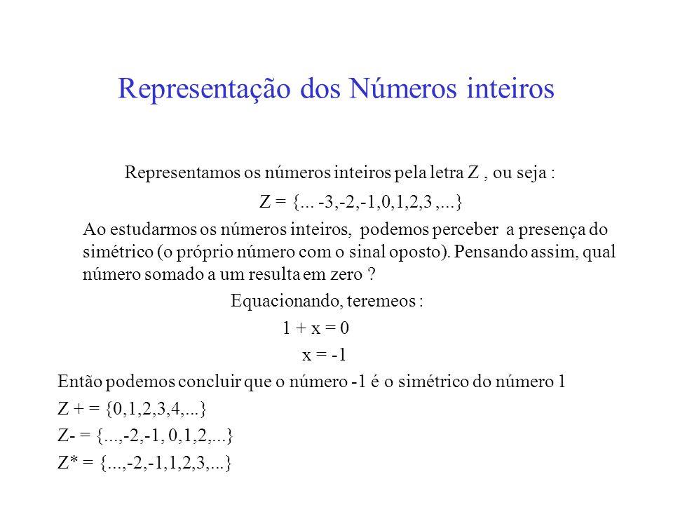 Representação dos Números inteiros Representamos os números inteiros pela letra Z, ou seja : Z = {... -3,-2,-1,0,1,2,3,...} Ao estudarmos os números i
