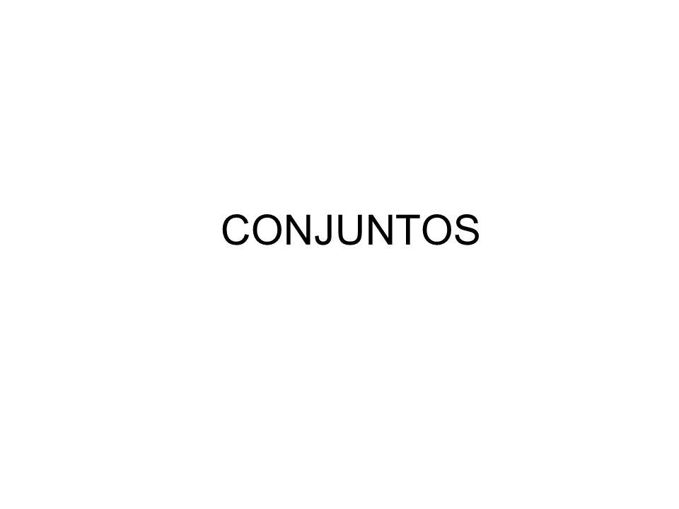Introdução Conjunto: Um conjunto é definido por qualquer coleção de objetos.