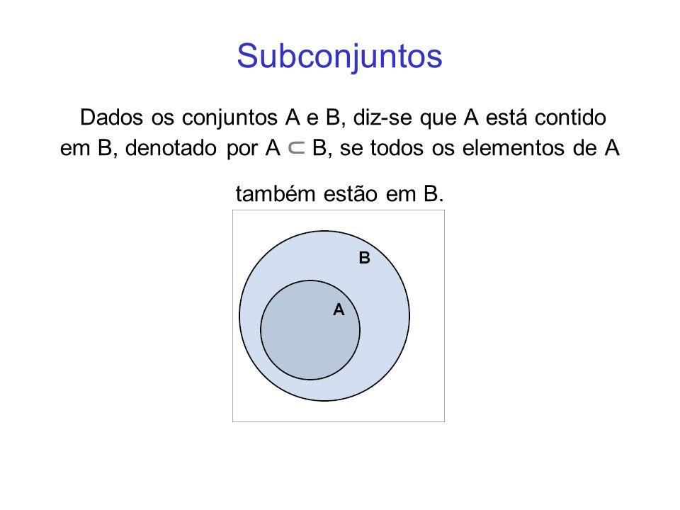 Subconjuntos Dados os conjuntos A e B, diz-se que A está contido em B, denotado por A B, se todos os elementos de A também estão em B.