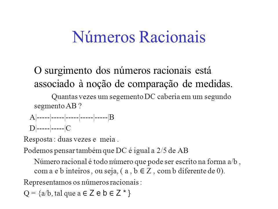 Números Racionais O surgimento dos números racionais está associado à noção de comparação de medidas. Quantas vezes um segemento DC caberia em um segu