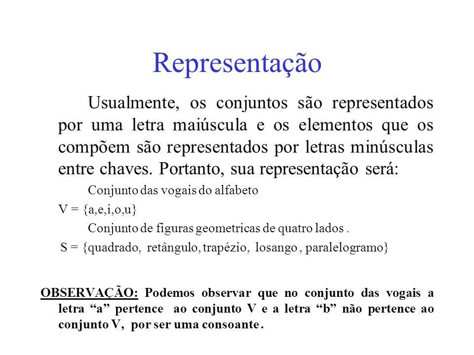 Representação Usualmente, os conjuntos são representados por uma letra maiúscula e os elementos que os compõem são representados por letras minúsculas
