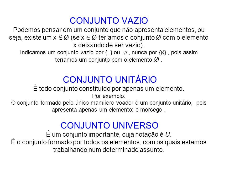 União de Conjuntos Podemos pensar na união de conjuntos quando dois ou mais conjuntos se unem.