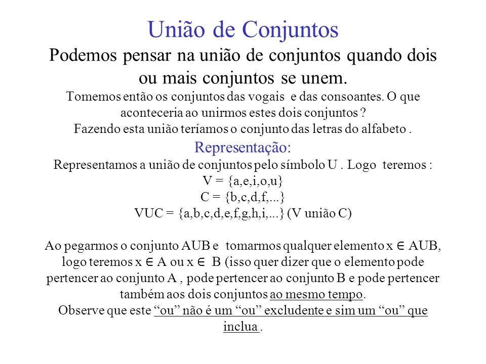 União de Conjuntos Podemos pensar na união de conjuntos quando dois ou mais conjuntos se unem. Tomemos então os conjuntos das vogais e das consoantes.