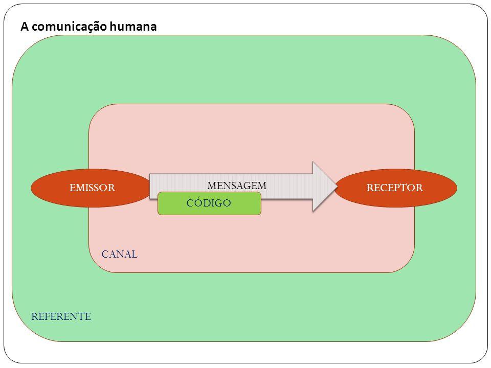 Recursos de argumentação 1- Argumento de autoridade 2- Argumento baseado em consenso 3- Argumentos baseados em provas concretas 4- Argumentos com base no raciocínio lógico 5- Argumentos da competência linguística