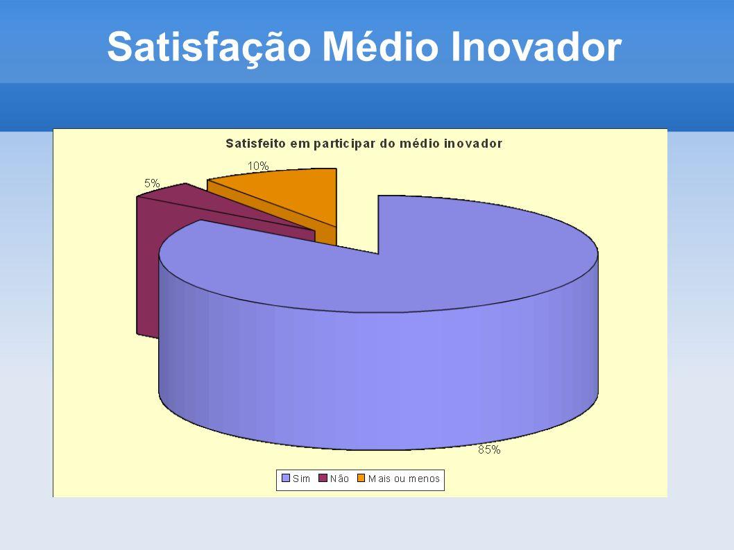 Satisfação Médio Inovador