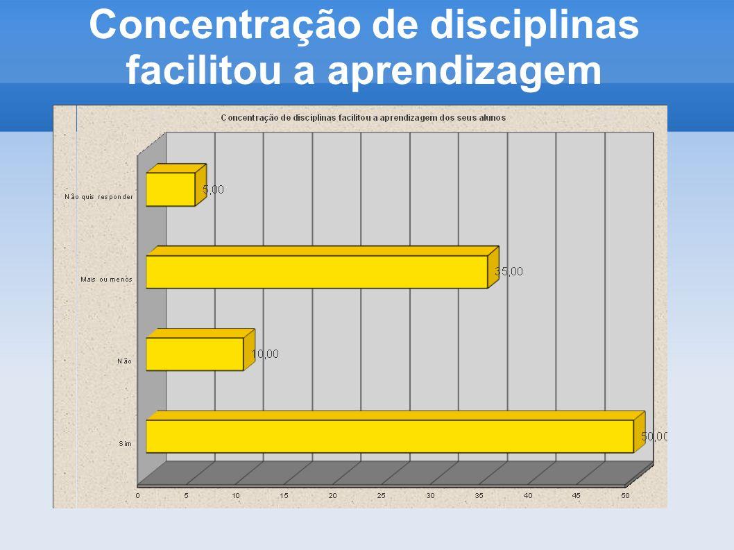 Concentração de disciplinas facilitou a aprendizagem