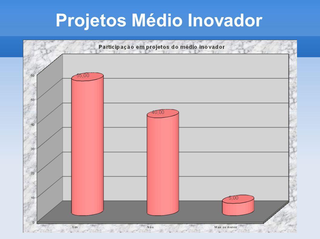 Projetos Médio Inovador